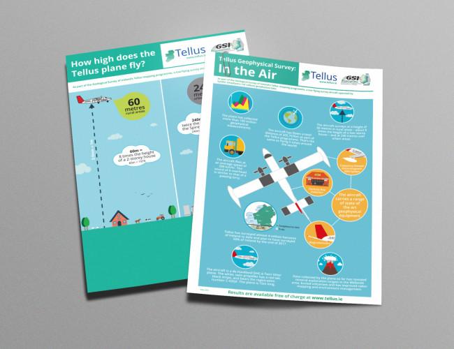 Tellus-Infographics